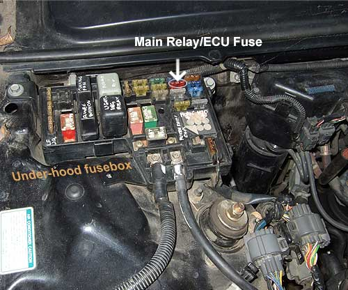 1997 Acura Integra 1800 Under The Hood Fuse Box Car Wiring Diagram
